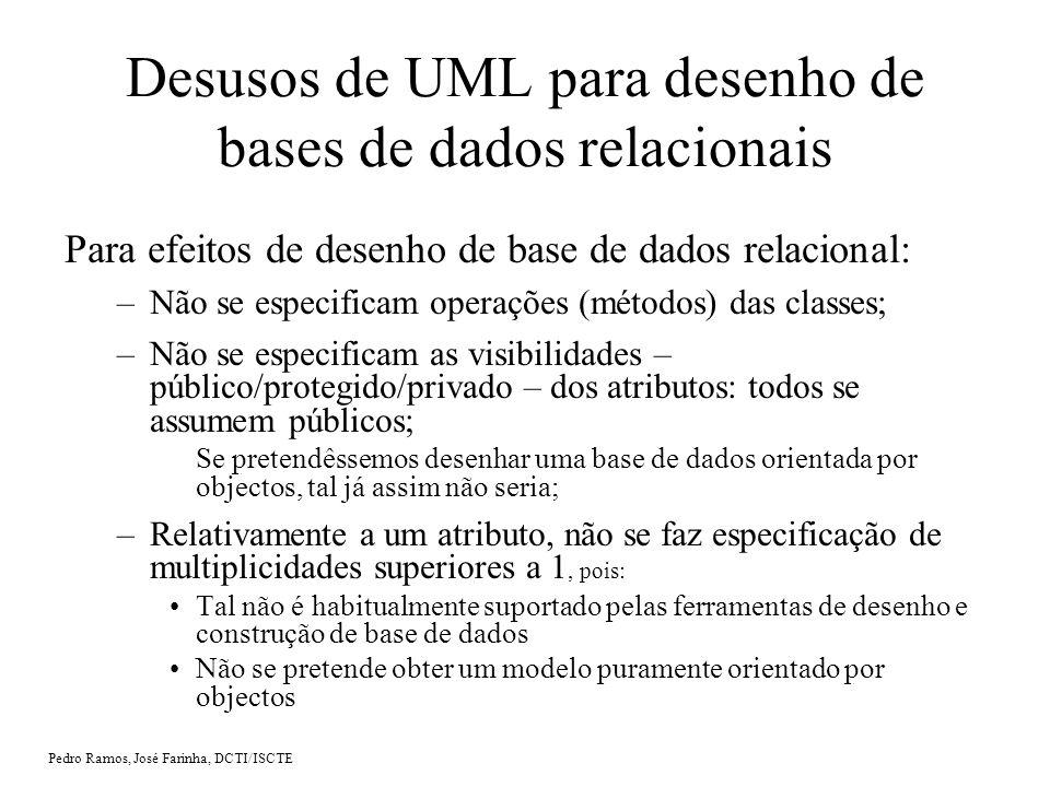 Pedro Ramos, José Farinha, DCTI/ISCTE Desusos de UML para desenho de bases de dados relacionais Para efeitos de desenho de base de dados relacional: –Não se especificam operações (métodos) das classes; –Não se especificam as visibilidades – público/protegido/privado – dos atributos: todos se assumem públicos; Se pretendêssemos desenhar uma base de dados orientada por objectos, tal já assim não seria; –Relativamente a um atributo, não se faz especificação de multiplicidades superiores a 1, pois: Tal não é habitualmente suportado pelas ferramentas de desenho e construção de base de dados Não se pretende obter um modelo puramente orientado por objectos