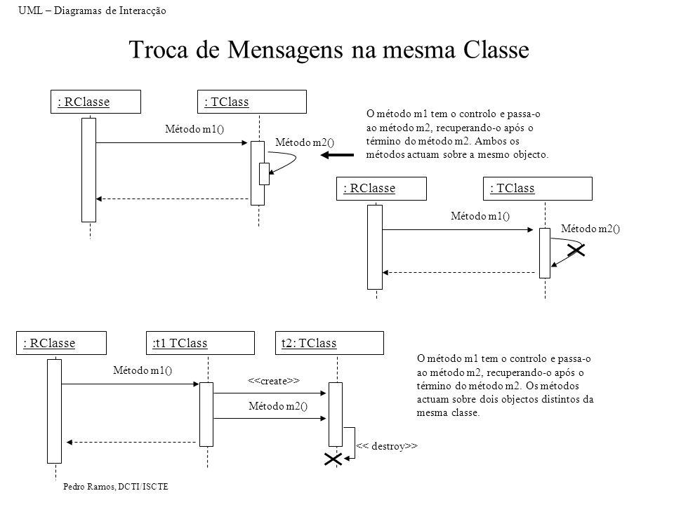Pedro Ramos, DCTI/ISCTE Troca de Mensagens na mesma Classe UML – Diagramas de Interacção : RClasse: TClass Método m1() O método m1 tem o controlo e pa