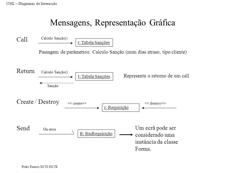 Pedro Ramos, DCTI/ISCTE Diagrama, Representação Gráfica (I) UML – Diagramas de Interacção r: Requisiçãot: Tabela Sanções [Dt Devolução > Prazo Entrega] Calculo Sanção() Sanção > Tempo Objectos (que existem antes do início do diagrama) Activation (área de controlo), i.e., representa a execução de um procedimento, com a indicação do tempo em que fica a aguardar.