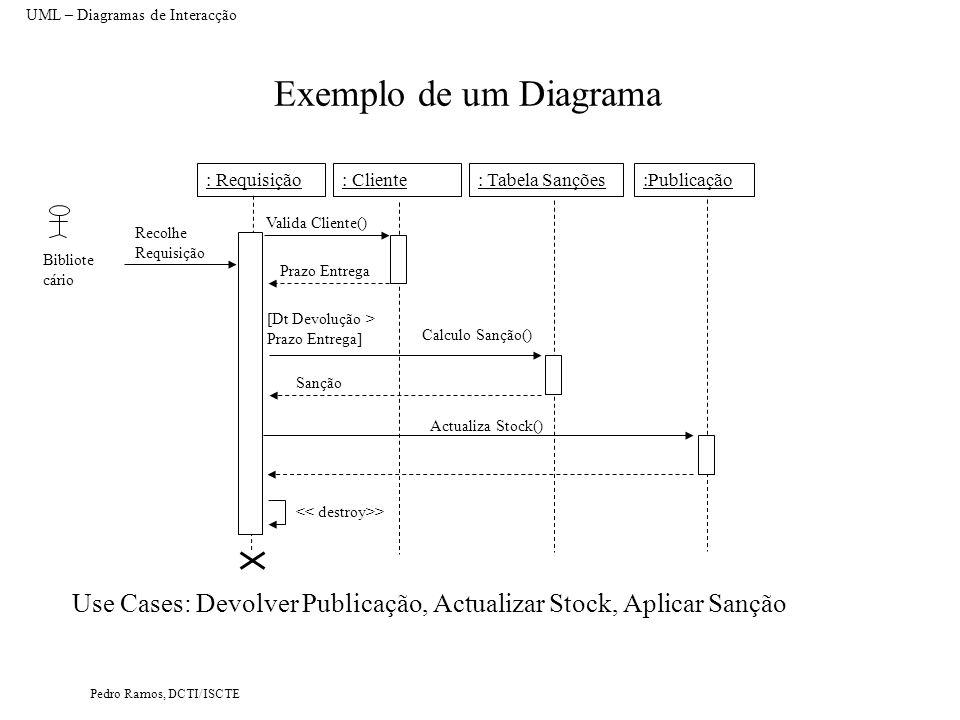 Pedro Ramos, DCTI/ISCTE Exemplo de um Diagrama UML – Diagramas de Interacção : Requisição: Cliente:Publicação: Tabela Sanções Bibliote cário Recolhe R