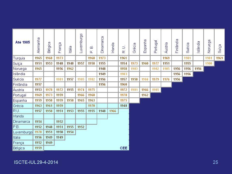 ISCTE-IUL 29-4-201425