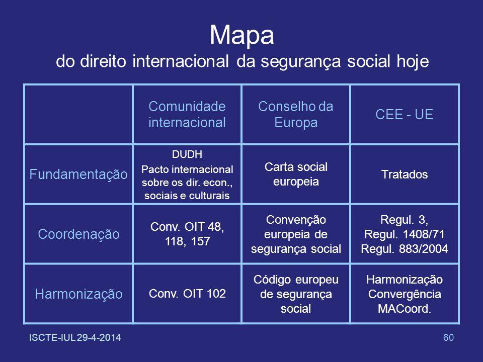 ISCTE-IUL 29-4-201460 Comunidade internacional Conselho da Europa CEE - UE Fundamentação DUDH Pacto internacional sobre os dir. econ., sociais e cultu