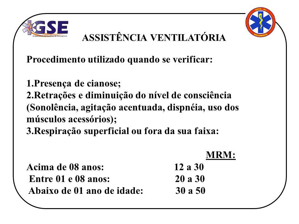 ASSISTÊNCIA VENTILATÓRIA Procedimento utilizado quando se verificar: 1.Presença de cianose; 2.Retrações e diminuição do nível de consciência (Sonolênc