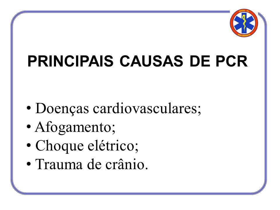 PRINCIPAIS CAUSAS DE PCR Doenças cardiovasculares; Afogamento; Choque elétrico; Trauma de crânio.