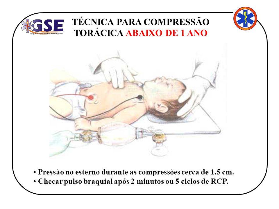 TÉCNICA PARA COMPRESSÃO TORÁCICA ABAIXO DE 1 ANO Pressão no esterno durante as compressões cerca de 1,5 cm. Checar pulso braquial após 2 minutos ou 5