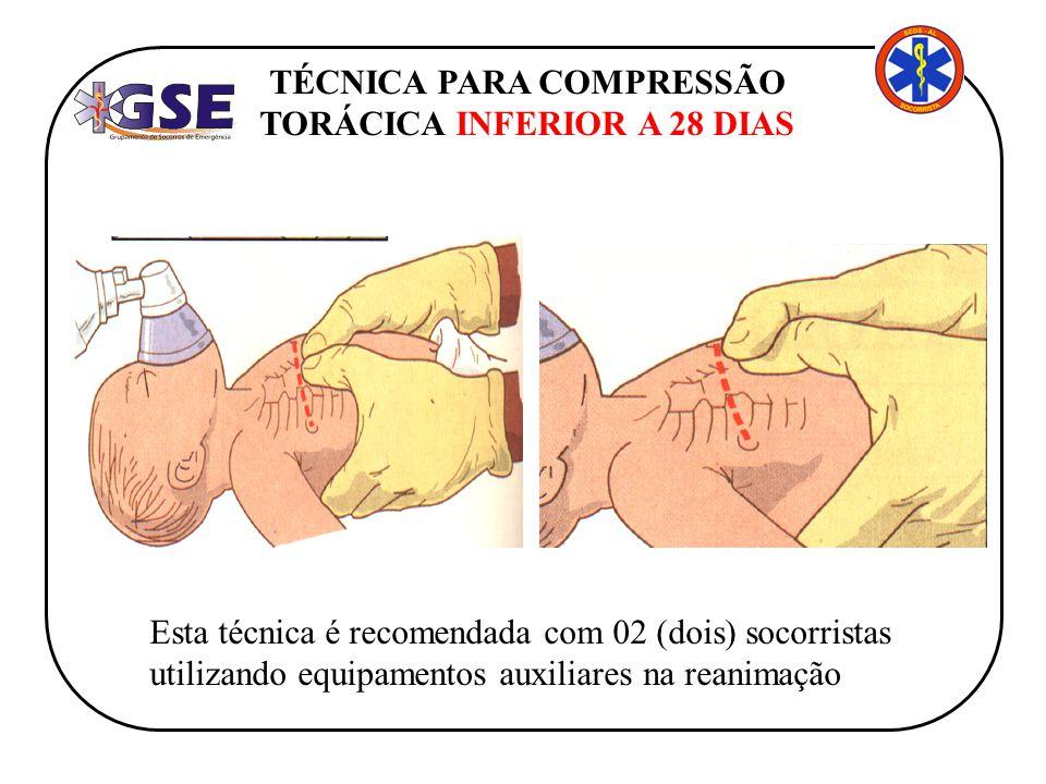 TÉCNICA PARA COMPRESSÃO TORÁCICA INFERIOR A 28 DIAS Esta técnica é recomendada com 02 (dois) socorristas utilizando equipamentos auxiliares na reanima