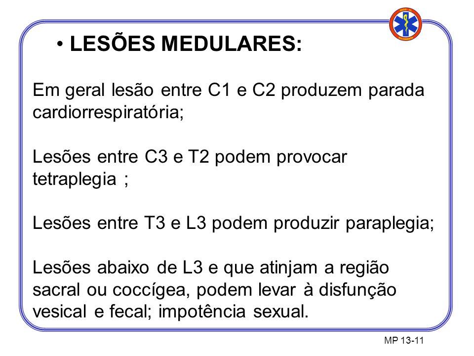 LESÕES MEDULARES: Em geral lesão entre C1 e C2 produzem parada cardiorrespiratória; Lesões entre C3 e T2 podem provocar tetraplegia ; Lesões entre T3 e L3 podem produzir paraplegia; Lesões abaixo de L3 e que atinjam a região sacral ou coccígea, podem levar à disfunção vesical e fecal; impotência sexual.