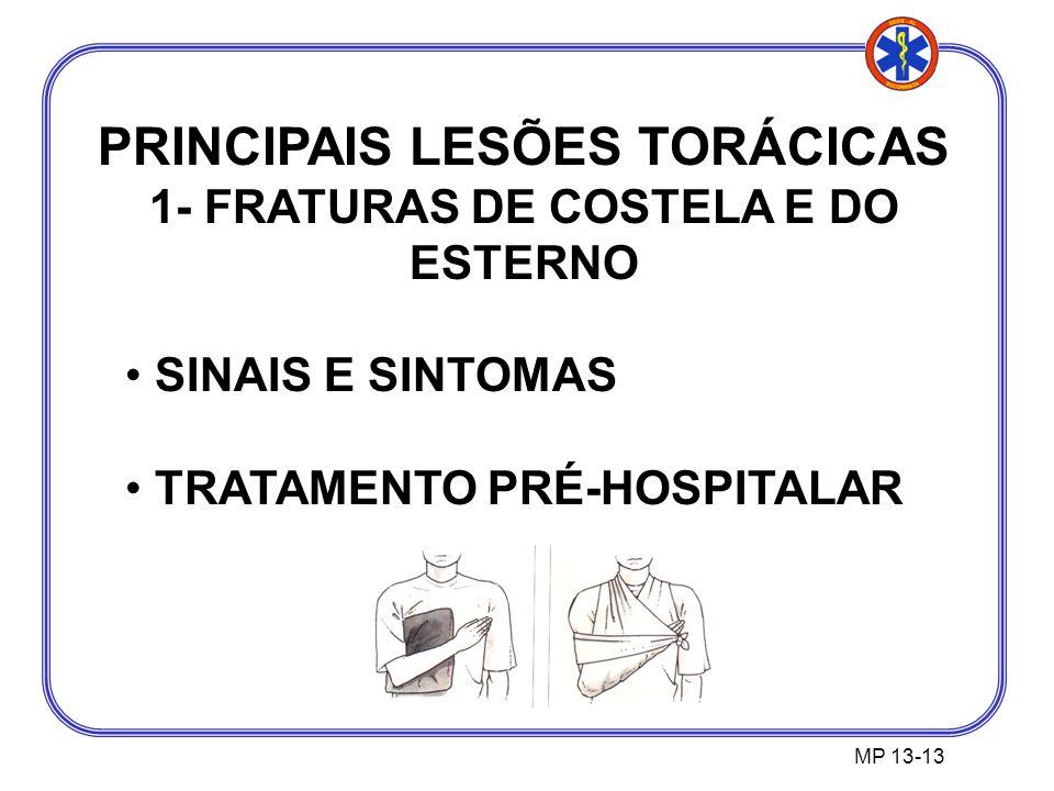PRINCIPAIS LESÕES TORÁCICAS 1- FRATURAS DE COSTELA E DO ESTERNO SINAIS E SINTOMAS TRATAMENTO PRÉ-HOSPITALAR MP 13-13