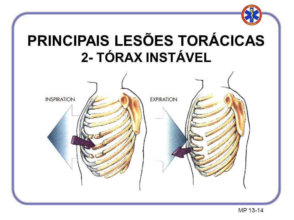 PRINCIPAIS LESÕES TORÁCICAS 2- TÓRAX INSTÁVEL MP 13-14