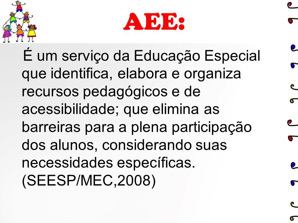AEE: É um serviço da Educação Especial que identifica, elabora e organiza recursos pedagógicos e de acessibilidade; que elimina as barreiras para a plena participação dos alunos, considerando suas necessidades específicas.