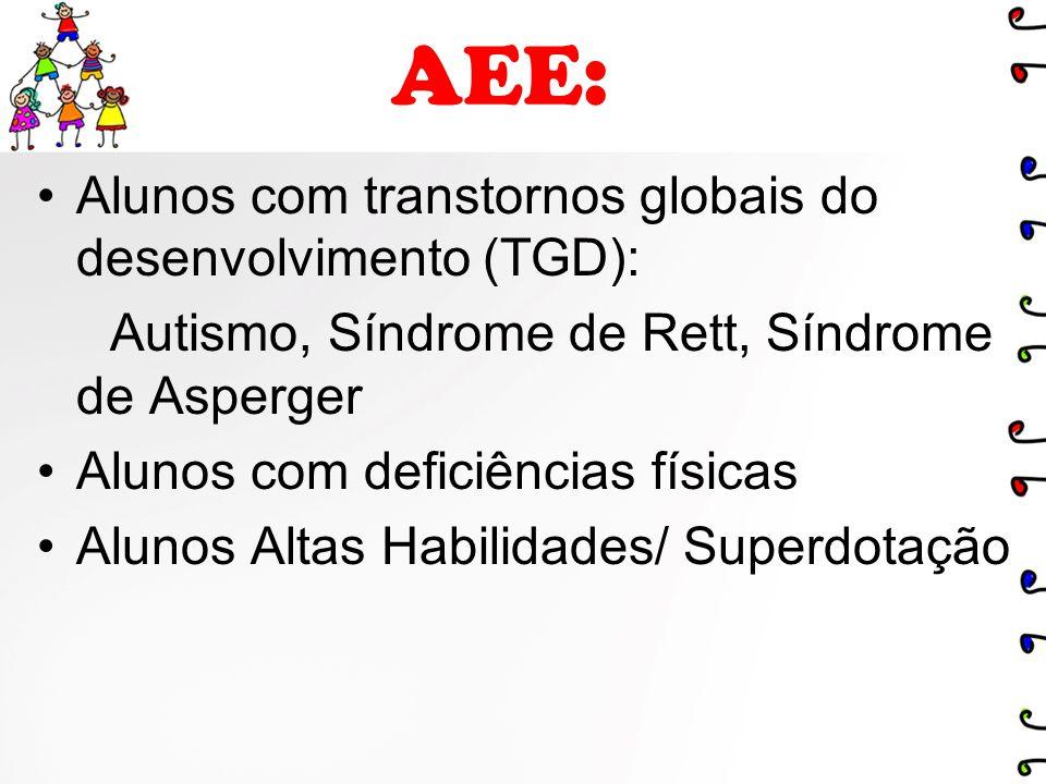 AEE: Alunos com transtornos globais do desenvolvimento (TGD): Autismo, Síndrome de Rett, Síndrome de Asperger Alunos com deficiências físicas Alunos Altas Habilidades/ Superdotação