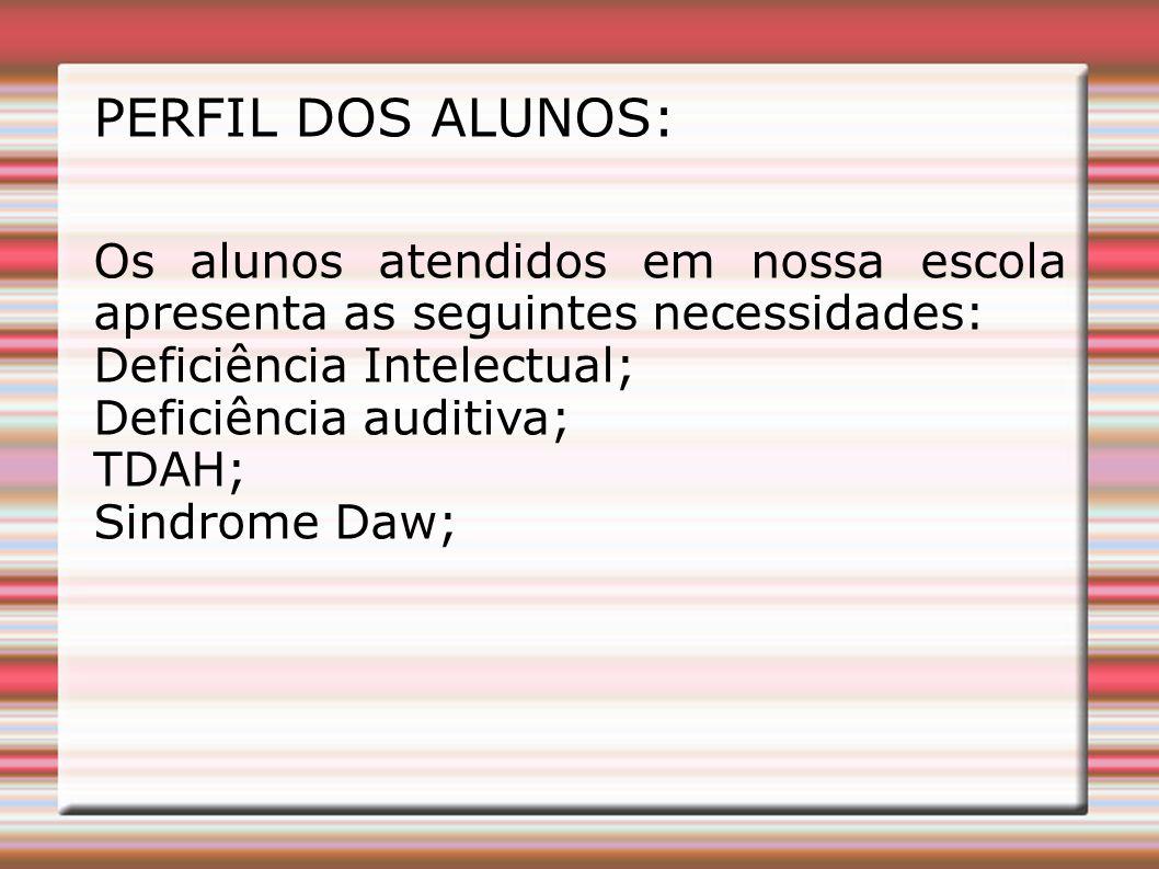 PERFIL DOS ALUNOS: Os alunos atendidos em nossa escola apresenta as seguintes necessidades: Deficiência Intelectual; Deficiência auditiva; TDAH; Sindr