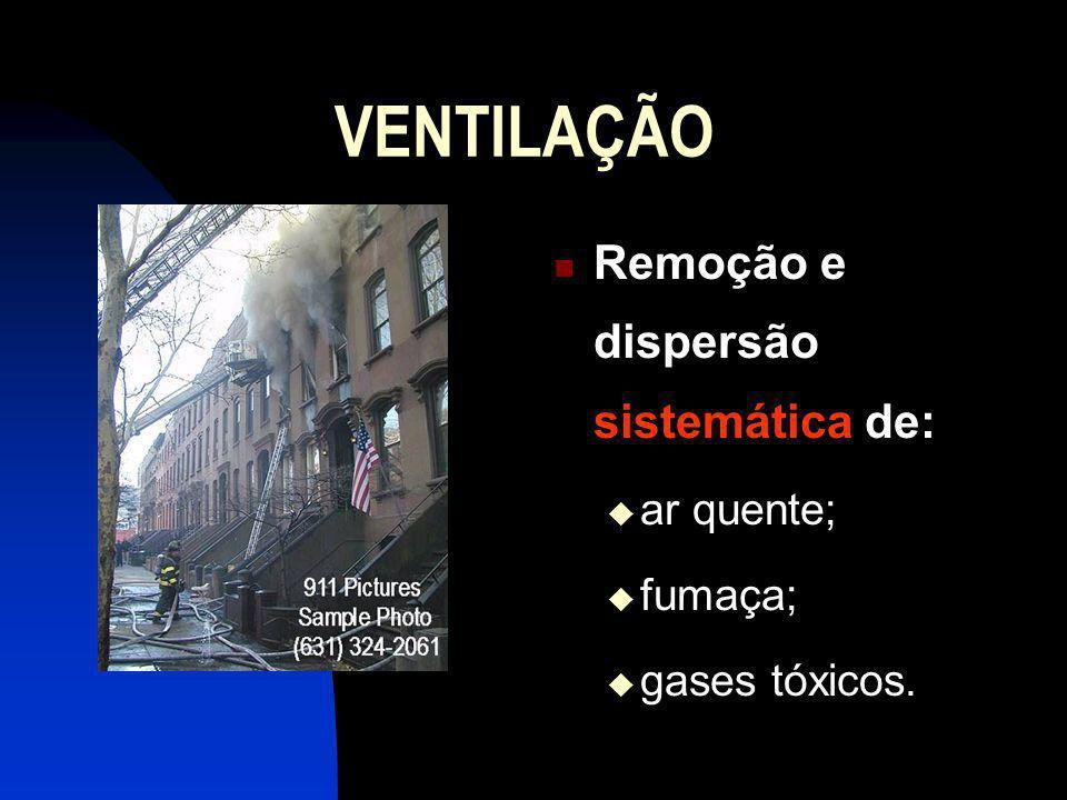 VENTILAÇÃO Remoção e dispersão sistemática de: ar quente; fumaça; gases tóxicos.