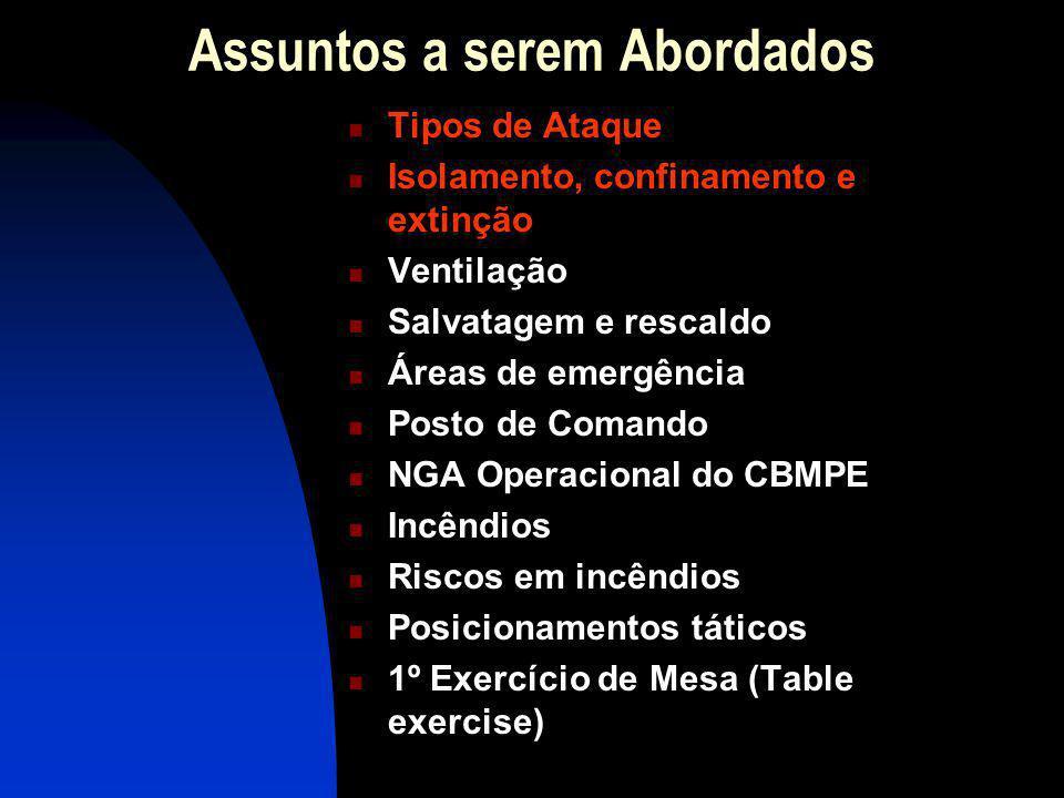 Assuntos a serem Abordados Tipos de Ataque Isolamento, confinamento e extinção Ventilação Salvatagem e rescaldo Áreas de emergência Posto de Comando N
