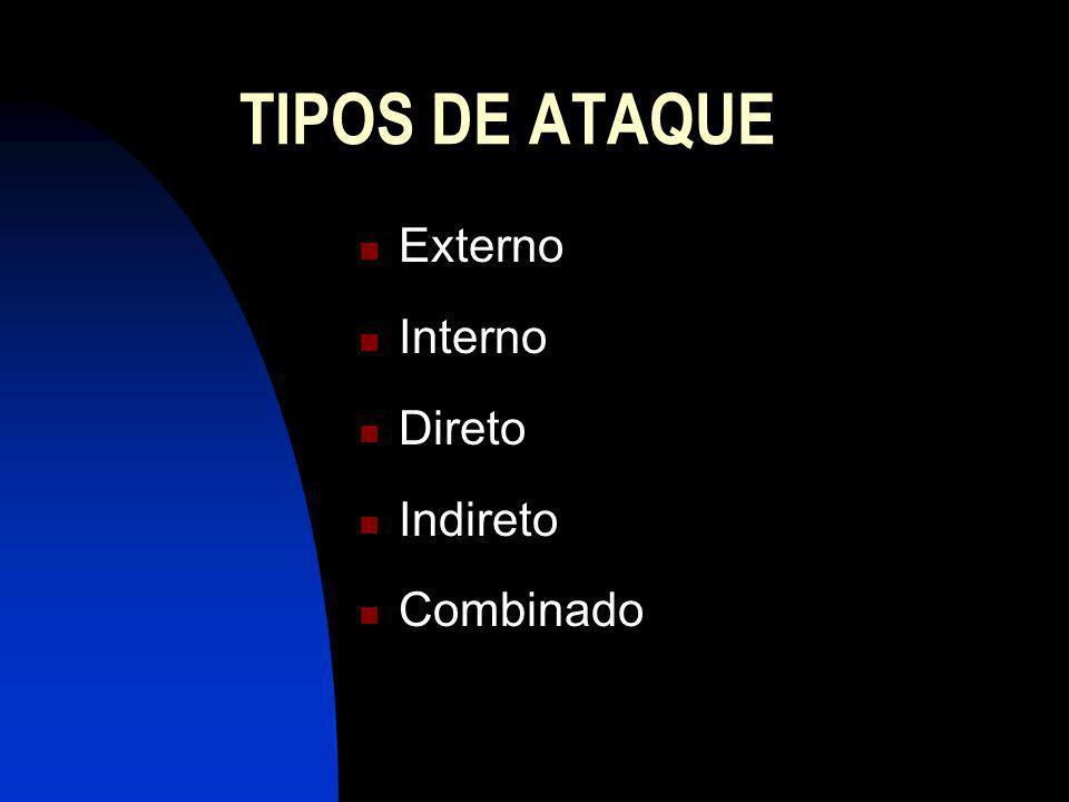 TIPOS DE ATAQUE Externo Interno Direto Indireto Combinado
