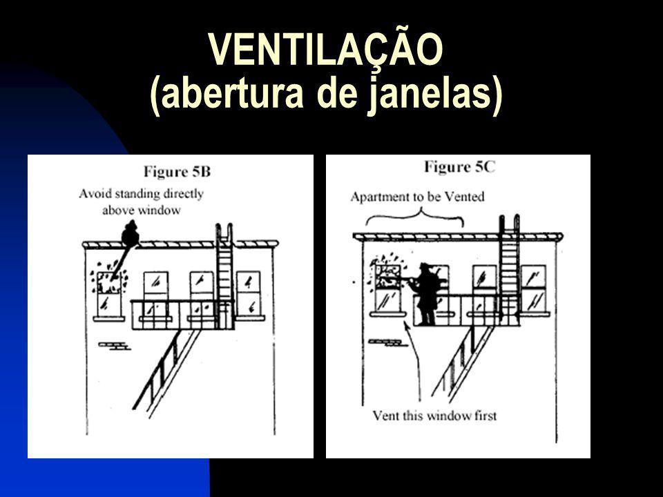 VENTILAÇÃO (abertura de janelas)
