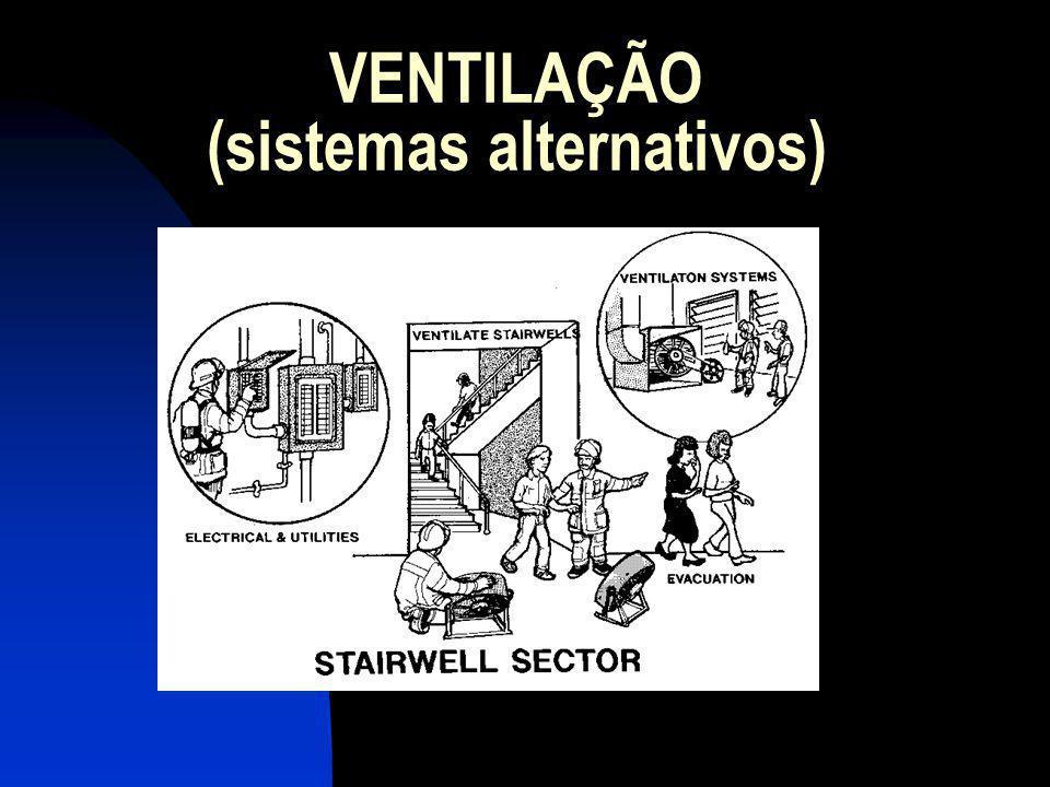 VENTILAÇÃO (sistemas alternativos)