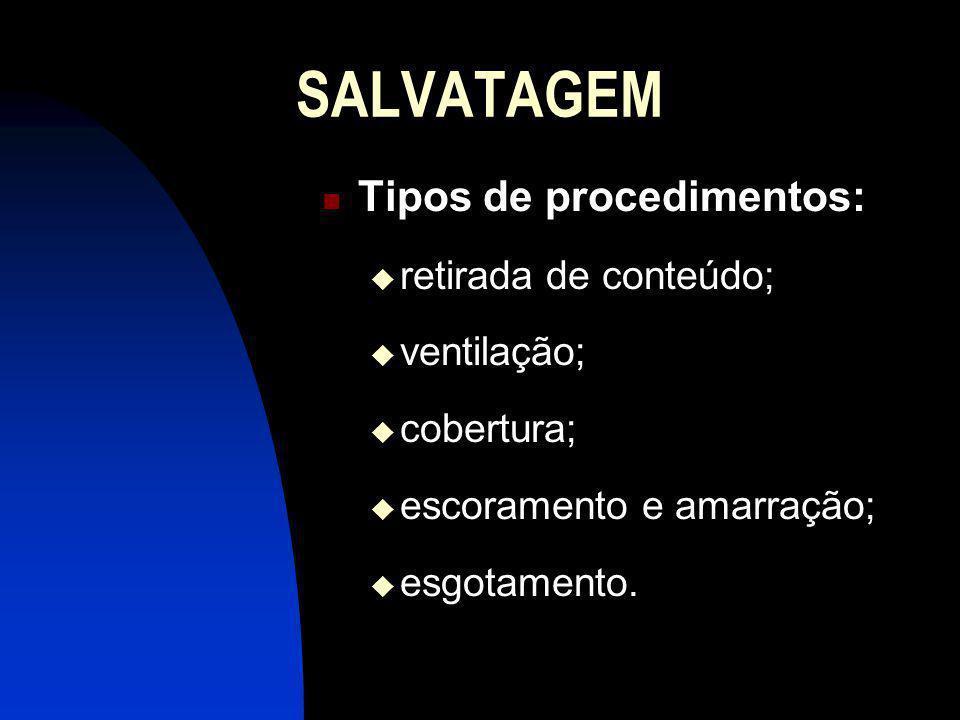 SALVATAGEM Tipos de procedimentos: retirada de conteúdo; ventilação; cobertura; escoramento e amarração; esgotamento.