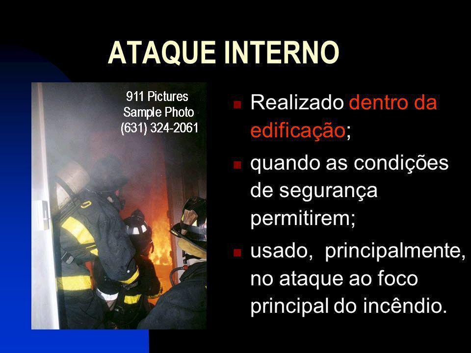 ATAQUE INTERNO Realizado dentro da edificação; quando as condições de segurança permitirem; usado, principalmente, no ataque ao foco principal do incê