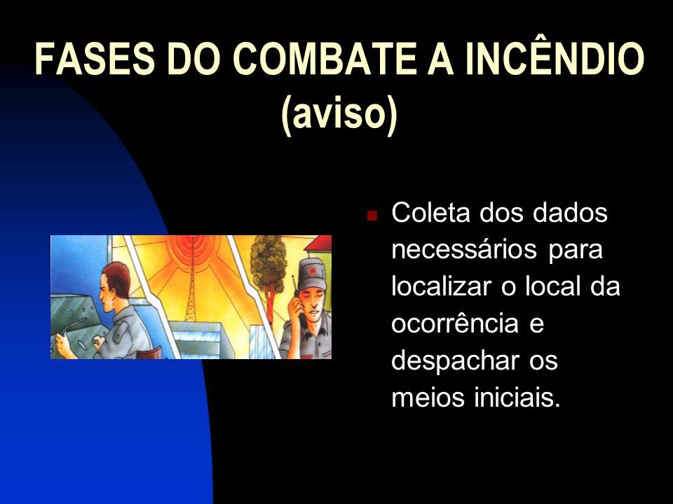 FASES DO COMBATE A INCÊNDIO (aviso) Coleta dos dados necessários para localizar o local da ocorrência e despachar os meios iniciais.