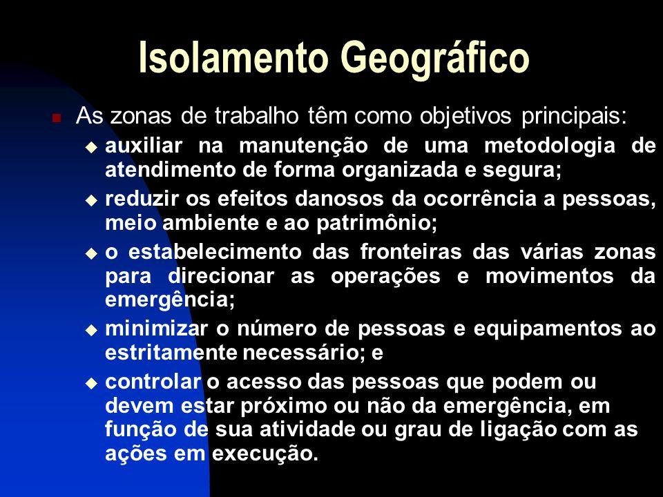 Isolamento Geográfico As zonas de trabalho têm como objetivos principais: auxiliar na manutenção de uma metodologia de atendimento de forma organizada
