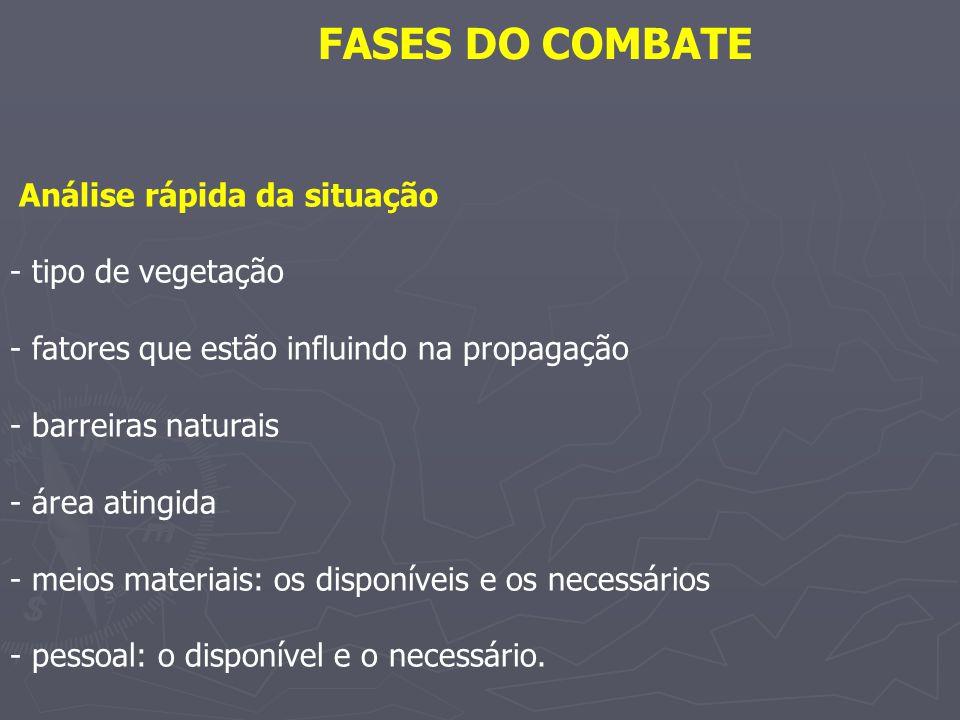 FASES DO COMBATE Análise rápida da situação - tipo de vegetação - fatores que estão influindo na propagação - barreiras naturais - área atingida - mei