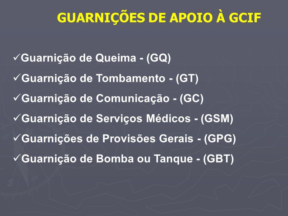 GUARNIÇÕES DE APOIO À GCIF Guarnição de Queima - (GQ) Guarnição de Tombamento - (GT) Guarnição de Comunicação - (GC) Guarnição de Serviços Médicos - (