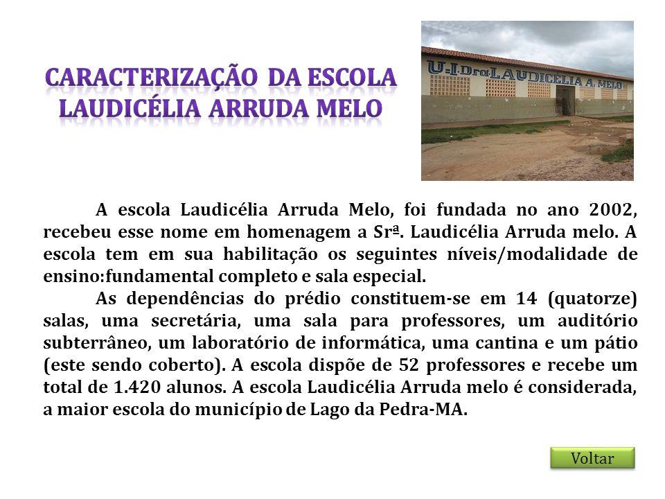 A escola Laudicélia Arruda Melo, foi fundada no ano 2002, recebeu esse nome em homenagem a Srª. Laudicélia Arruda melo. A escola tem em sua habilitaçã