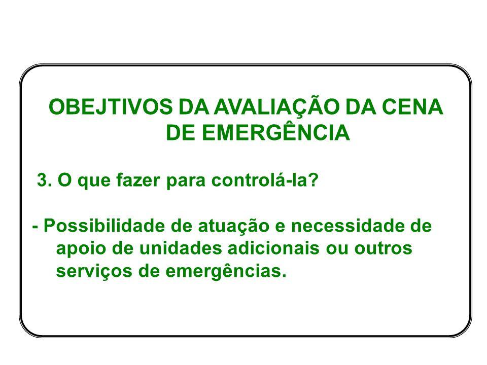 OBEJTIVOS DA AVALIAÇÃO DA CENA DE EMERGÊNCIA 3.O que fazer para controlá-la.