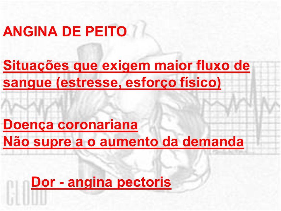 ANGINA DE PEITO Situações que exigem maior fluxo de sangue (estresse, esforço físico) Doença coronariana Não supre a o aumento da demanda Dor - angina