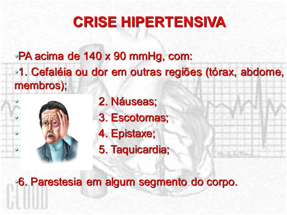 CRISE HIPERTENSIVA PA acima de 140 x 90 mmHg, com:PA acima de 140 x 90 mmHg, com: 1. Cefaléia ou dor em outras regiões (tórax, abdome, membros);1. Cef