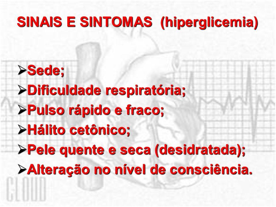 SINAIS E SINTOMAS (hiperglicemia) Sede; Sede; Dificuldade respiratória; Dificuldade respiratória; Pulso rápido e fraco; Pulso rápido e fraco; Hálito c
