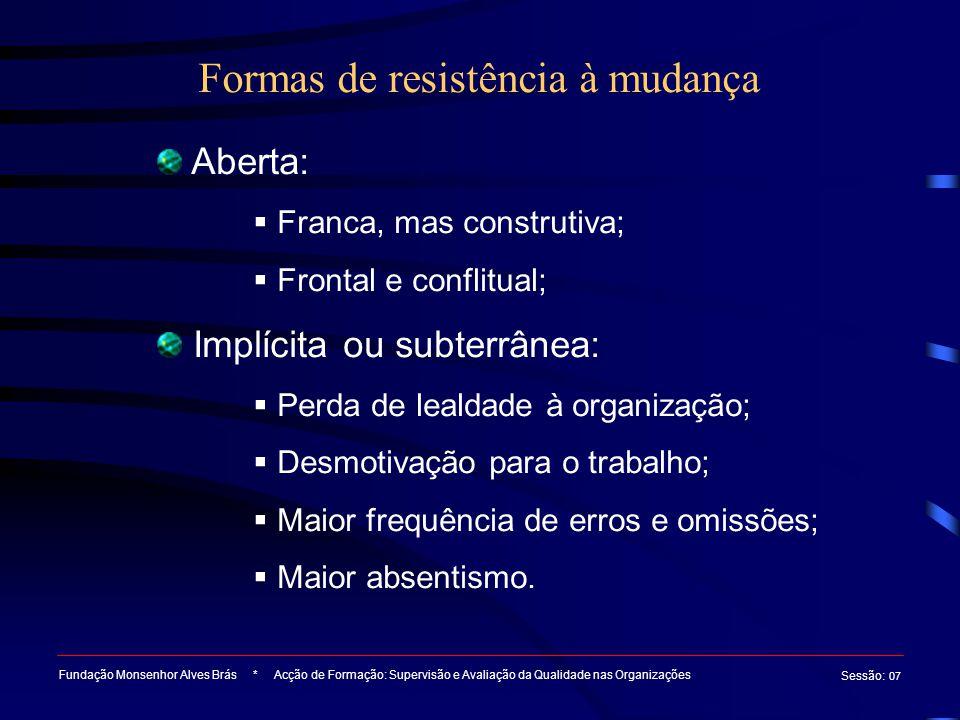 Formas de resistência à mudança Fundação Monsenhor Alves Brás * Acção de Formação: Supervisão e Avaliação da Qualidade nas Organizações Sessão : 07 Ab