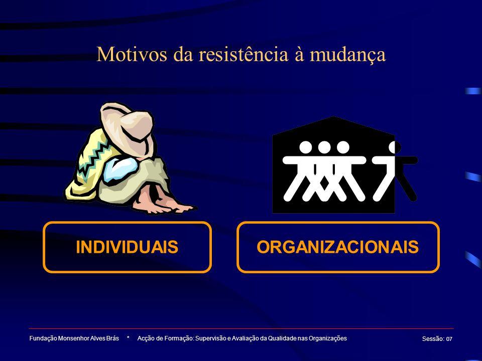 Motivos da resistência à mudança Fundação Monsenhor Alves Brás * Acção de Formação: Supervisão e Avaliação da Qualidade nas Organizações Sessão : 07 I