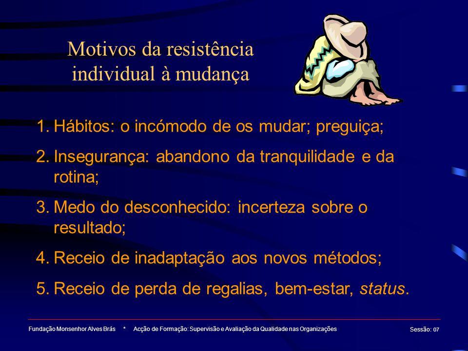 Motivos da resistência individual à mudança Fundação Monsenhor Alves Brás * Acção de Formação: Supervisão e Avaliação da Qualidade nas Organizações Se