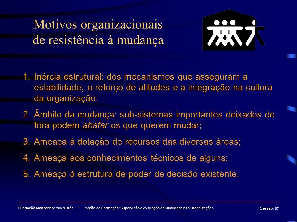 Motivos organizacionais de resistência à mudança Fundação Monsenhor Alves Brás * Acção de Formação: Supervisão e Avaliação da Qualidade nas Organizaçõ