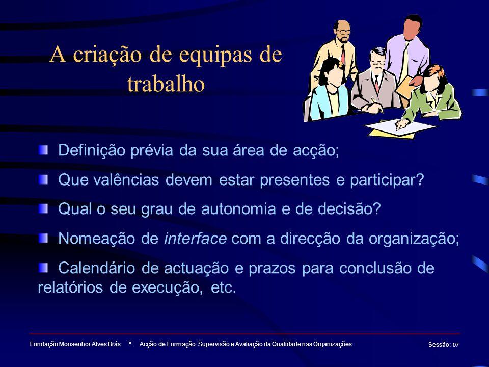 A criação de equipas de trabalho Fundação Monsenhor Alves Brás * Acção de Formação: Supervisão e Avaliação da Qualidade nas Organizações Sessão : 07 D