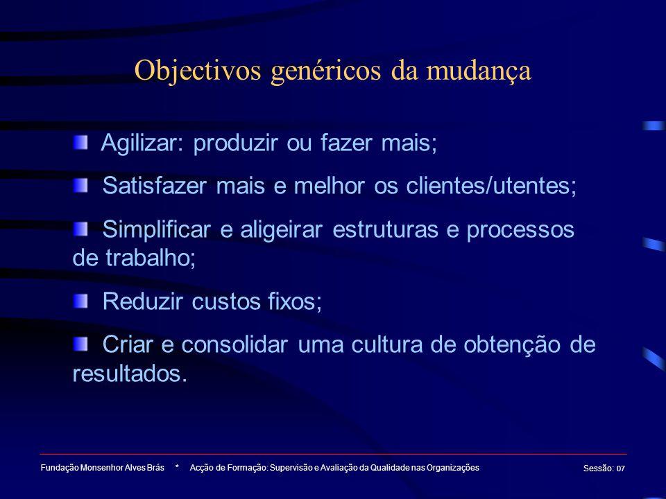 Objectivos genéricos da mudança Fundação Monsenhor Alves Brás * Acção de Formação: Supervisão e Avaliação da Qualidade nas Organizações Sessão : 07 Ag