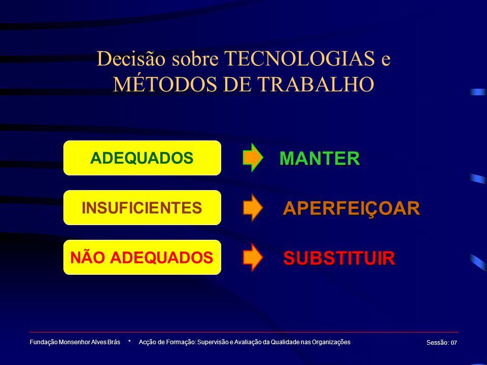 Decisão sobre TECNOLOGIAS e MÉTODOS DE TRABALHO Fundação Monsenhor Alves Brás * Acção de Formação: Supervisão e Avaliação da Qualidade nas Organizaçõe