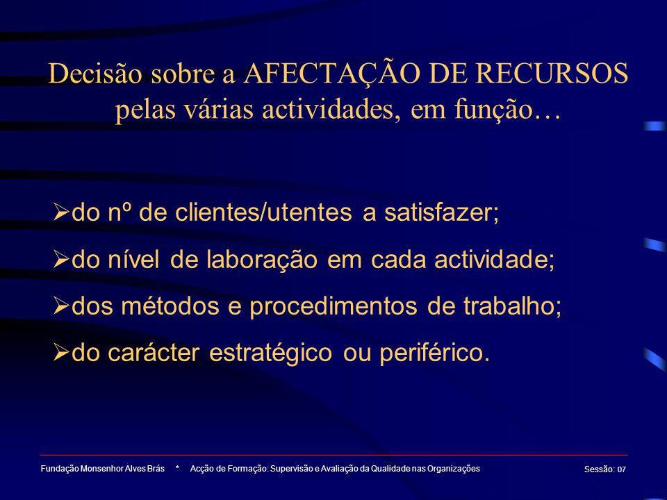 Fases do processo de mudança Fundação Monsenhor Alves Brás * Acção de Formação: Supervisão e Avaliação da Qualidade nas Organizações Sessão : 07 1.