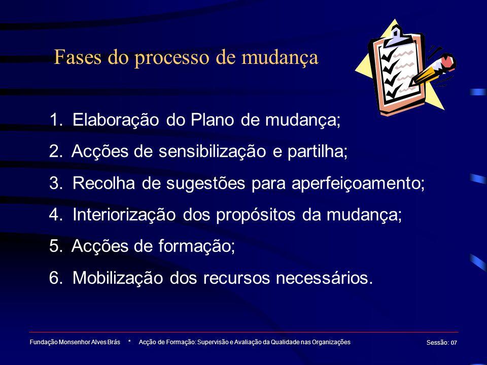 Fases do processo de mudança Fundação Monsenhor Alves Brás * Acção de Formação: Supervisão e Avaliação da Qualidade nas Organizações Sessão : 07 1. El