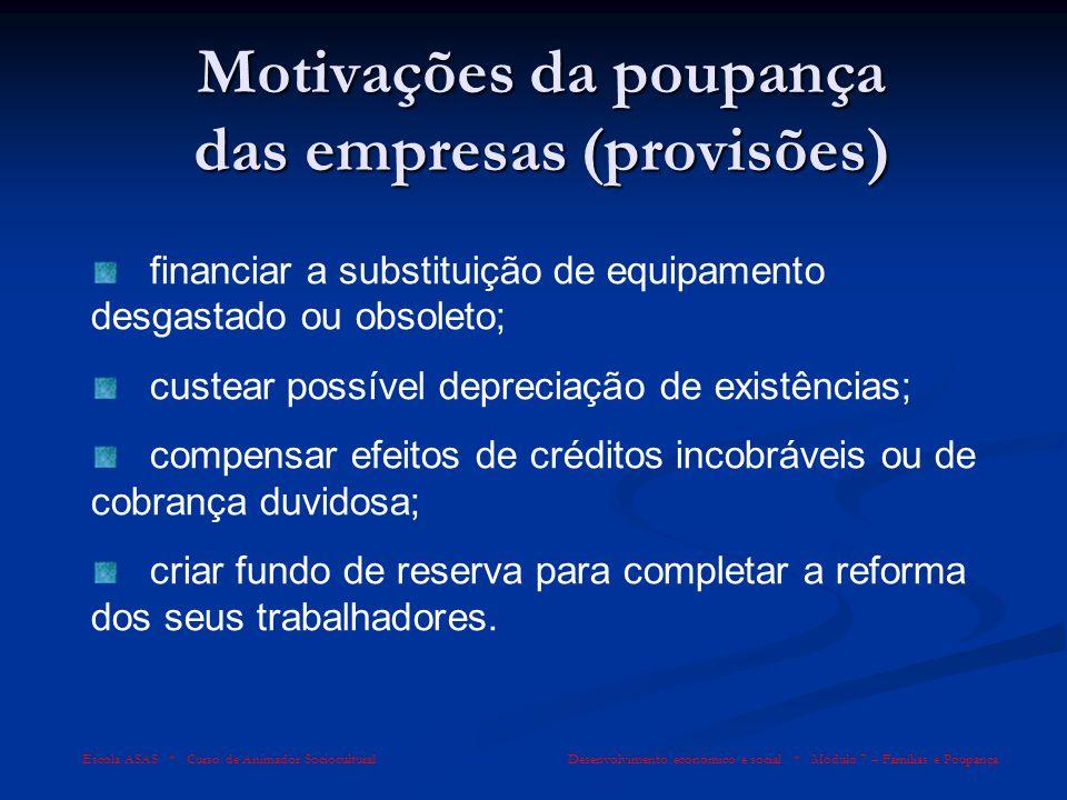 Motivações da poupança das empresas (provisões) Escola ASAS * Curso de Animador Sociocultural Desenvolvimento económico e social * Módulo 7 – Famílias