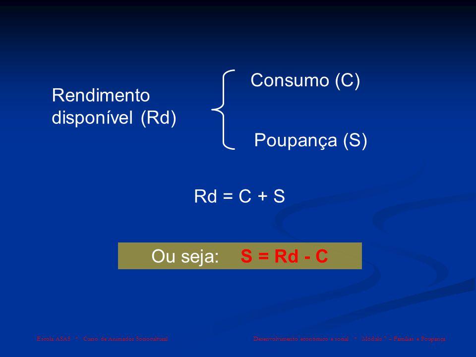 Escola ASAS * Curso de Animador Sociocultural Desenvolvimento económico e social * Módulo 7 – Famílias e Poupança Taxa de juro real i(r) Taxa de juro nominal i(n) Taxa de inflação%P = - i(n) > %P i(r) > 0 (ganho) i(n) < %P i(r) < 0 (perda) i(n) = %P i(r) = 0 (na mesma)