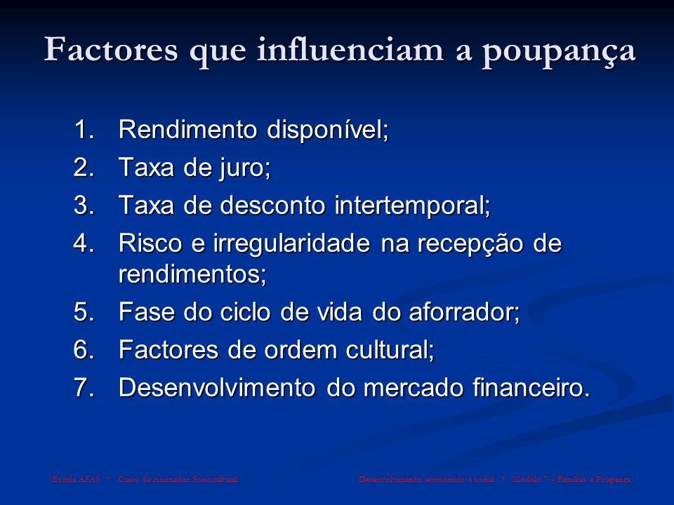 Factores que influenciam a poupança 1.Rendimento disponível; 2.Taxa de juro; 3.Taxa de desconto intertemporal; 4.Risco e irregularidade na recepção de