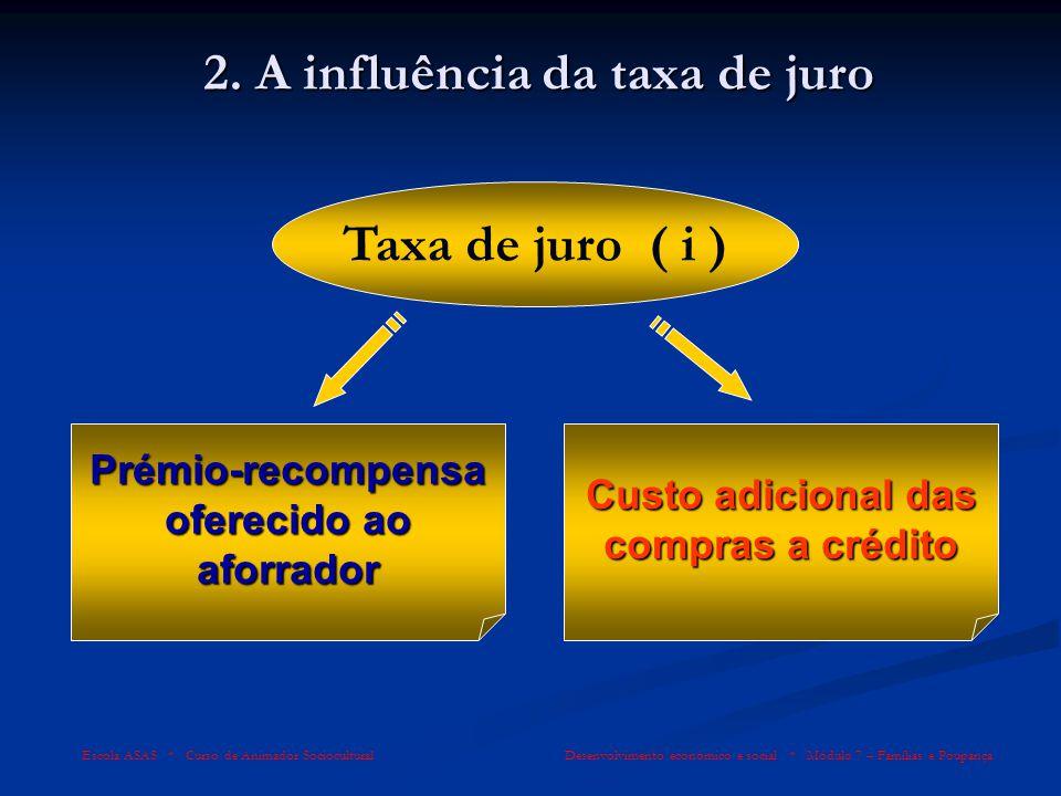 Escola ASAS * Curso de Animador Sociocultural Desenvolvimento económico e social * Módulo 7 – Famílias e Poupança 2. A influência da taxa de juro Prém
