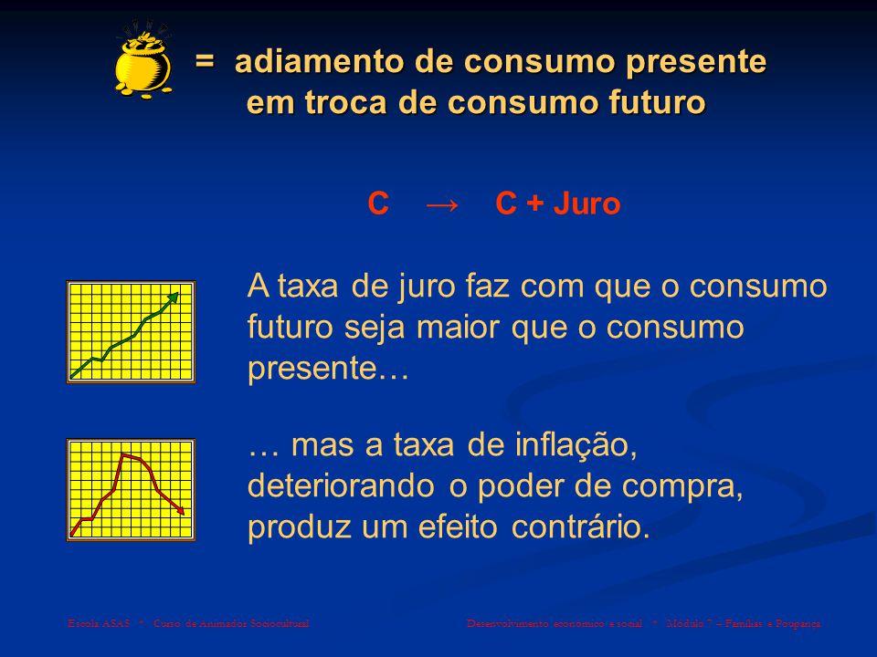 = adiamento de consumo presente em troca de consumo futuro = adiamento de consumo presente em troca de consumo futuro Escola ASAS * Curso de Animador