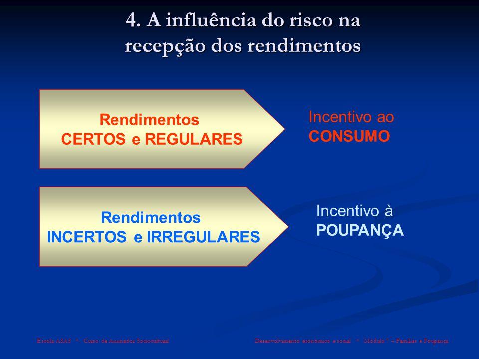 Escola ASAS * Curso de Animador Sociocultural Desenvolvimento económico e social * Módulo 7 – Famílias e Poupança 4. A influência do risco na recepção