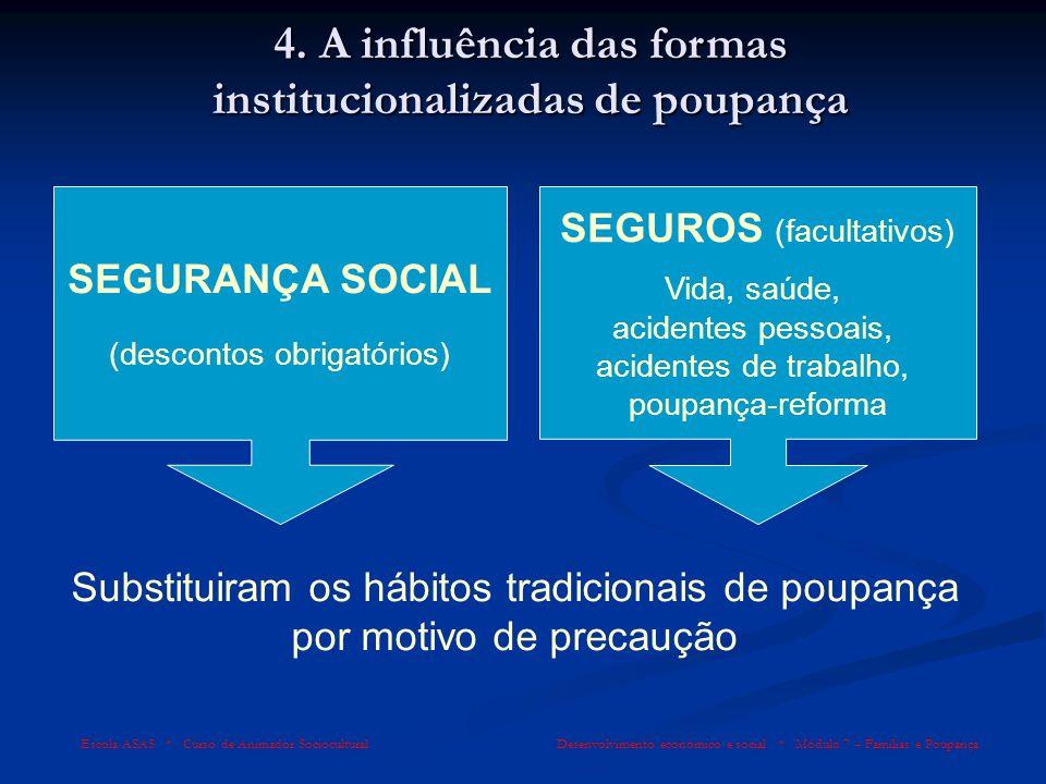 Escola ASAS * Curso de Animador Sociocultural Desenvolvimento económico e social * Módulo 7 – Famílias e Poupança 4. A influência das formas instituci