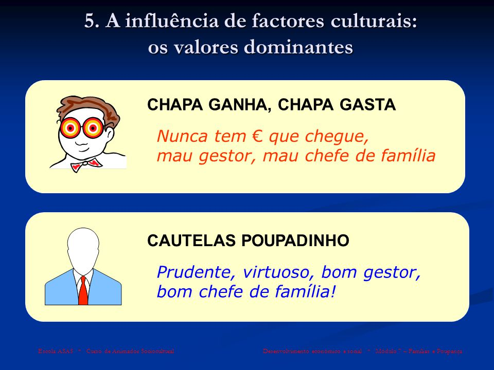 Escola ASAS * Curso de Animador Sociocultural Desenvolvimento económico e social * Módulo 7 – Famílias e Poupança 5. A influência de factores culturai