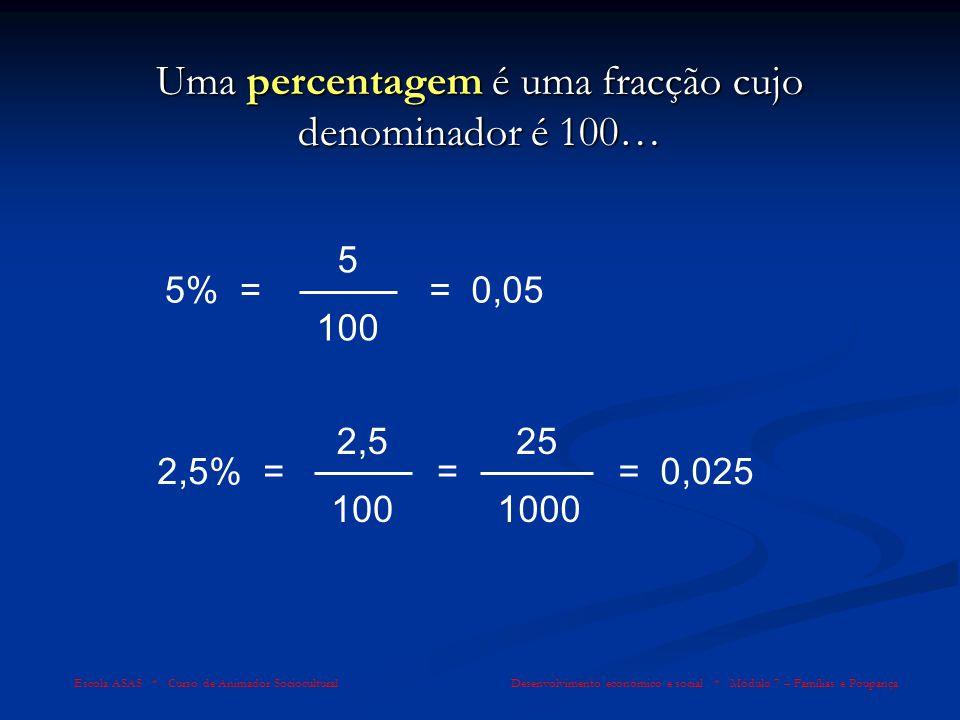 Uma percentagem é uma fracção cujo denominador é 100… Escola ASAS * Curso de Animador Sociocultural Desenvolvimento económico e social * Módulo 7 – Fa